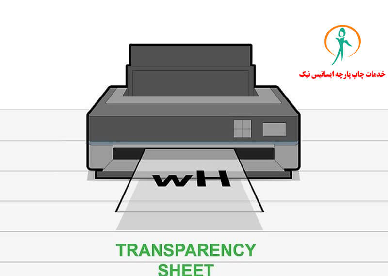 چاپ طرح روی ورق شفاف